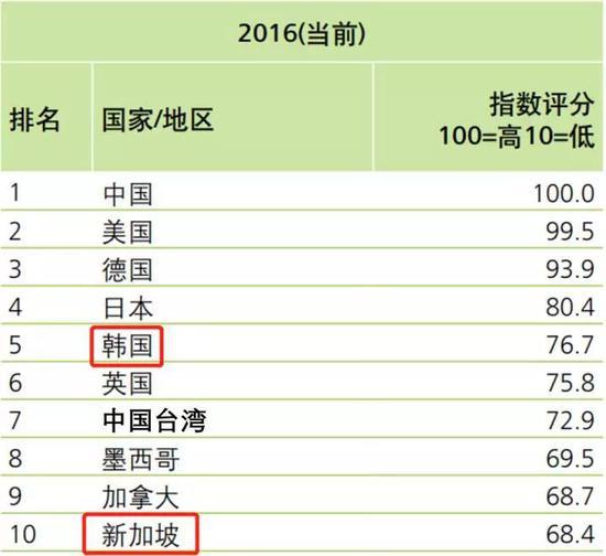 赤壁线上国际|中国国少出征女排世少赛,江苏17岁希望之星挑大梁