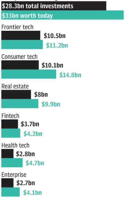 「mg赌场视讯龙虎」腾讯不再是必涨股 中国投资者脱手近10亿美元