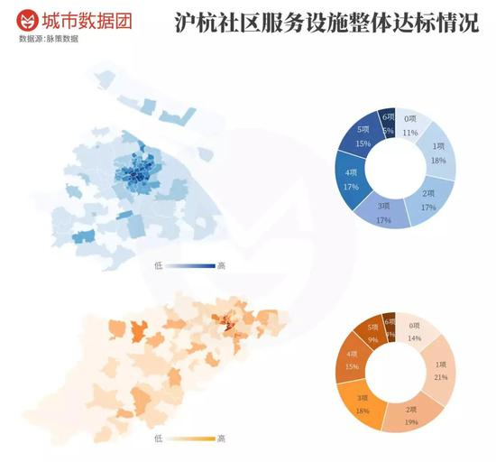 """杭州PK上海,""""户口+互联网""""就够了吗?"""