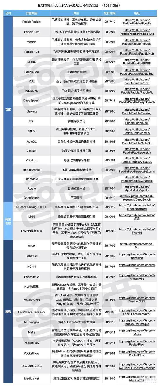 www.18新利-全球机场客流量排行:北京首都机场第二,上海浦东机场第九