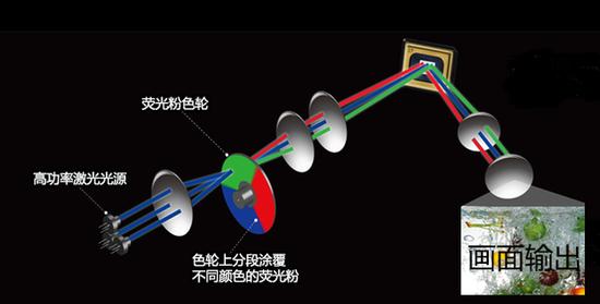 激光什么原理_激光切割机原理