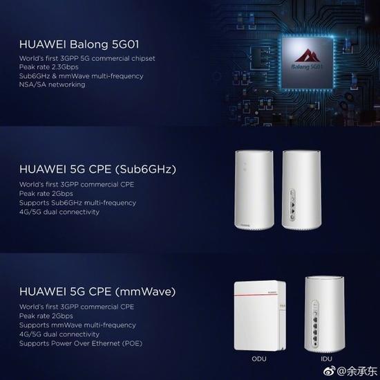 全球首款商用级5G芯片——华为巴龙5G01(图片引自微博@余承东)