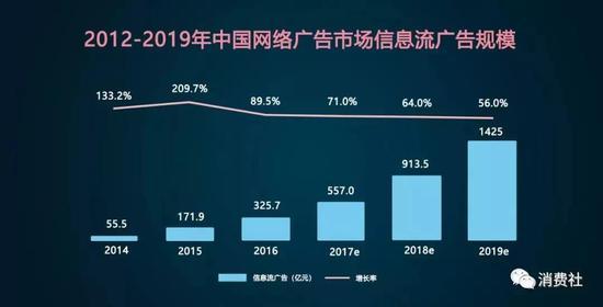 ■手机厂商的应用市场越来越重要
