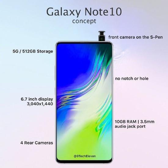 三星Note10最新渲染图(图源网络)