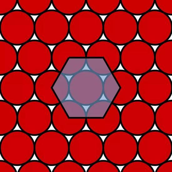 图2。 平面上圆的六角密堆积