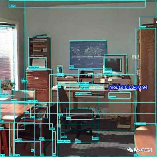 物�w�R�e的AI算法已�可以�R�e生活中�缀跛�有物�w
