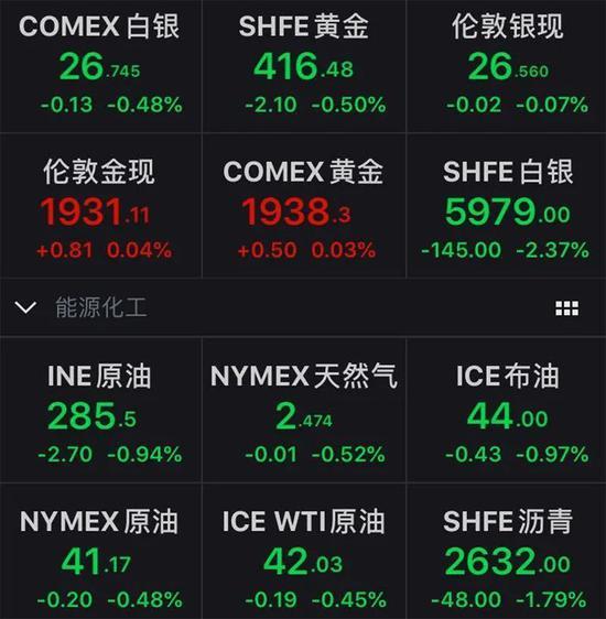 科技股集体崩盘!昨夜纳指暴跌5%,苹果重挫逾8%