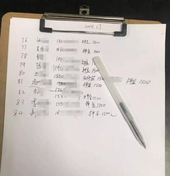 (1月3日现场登记册)