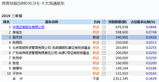 pp娱乐场娱乐送白菜 - 富国科创主题3年基金28日上市