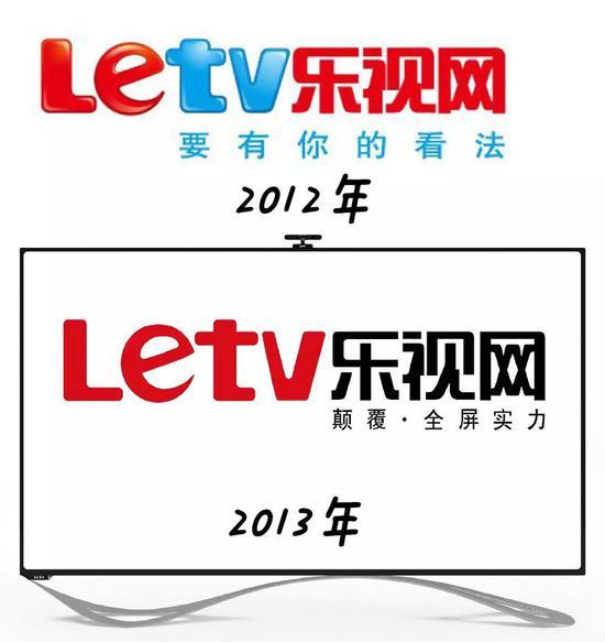 来源:2012、2013年乐视网财报