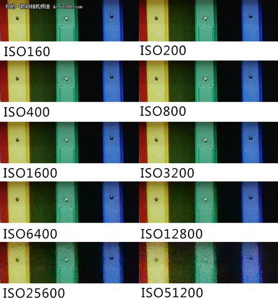 ▲松下GH5S各感光度下的实拍切片