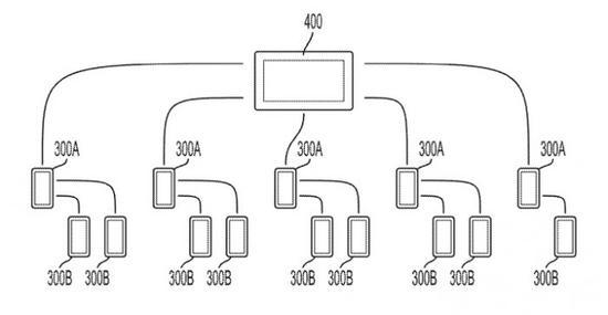 专利申请显示苹果研究使用一系列iPhone相机进行360度摄影