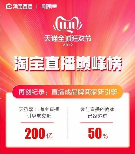 果博东方软件-直击|小米拟剥离金融业务 一季度总资产占集团13.55%