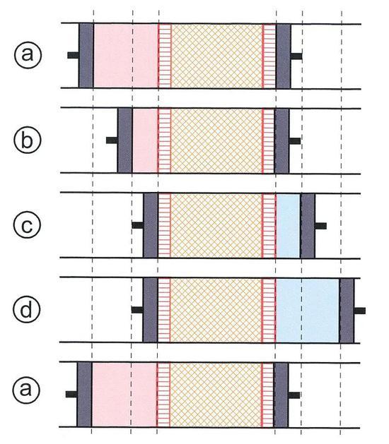 斯特林循环的四种状态 | 来源:wiki