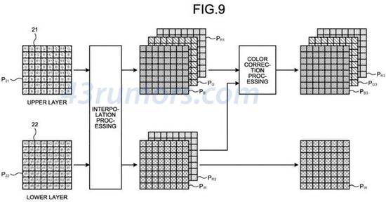 奥林巴斯公布新型双层传感器专利 追求卓越画质!
