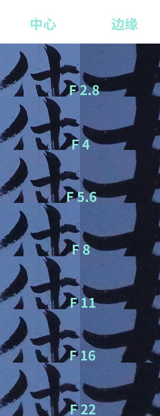 沙龙东方国际开户-腾讯安全:首次攻破超声波屏下指纹识别技术