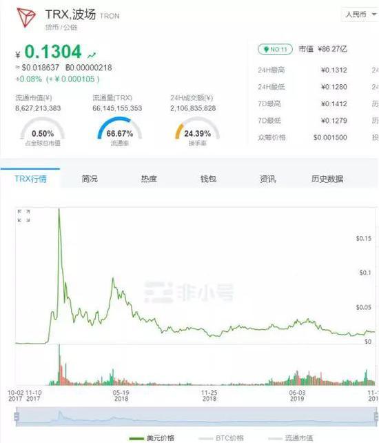 """金凤凰娱乐会所官网 """"融钰系""""抚顺银行变身十载:2018年净利下滑28%"""