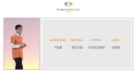 谷歌开发者大会焦点:Android 10原生支持5G