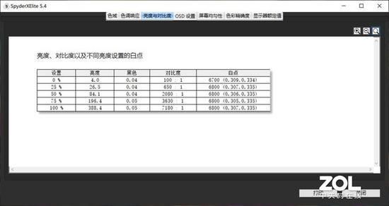 星辰娱乐棋牌客服_王晨:党和国家支持台胞在管理国家事务上发挥作用