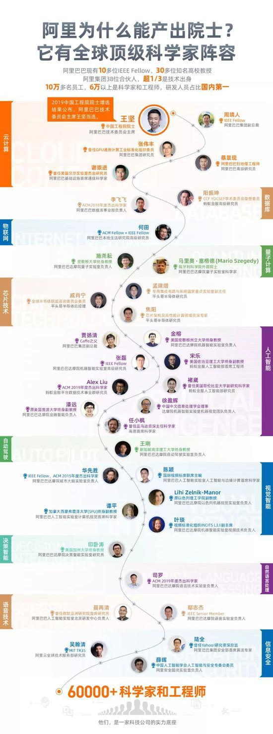 全讯网手机端下载·全国各地闪送员为新中国成立70周年献祝福