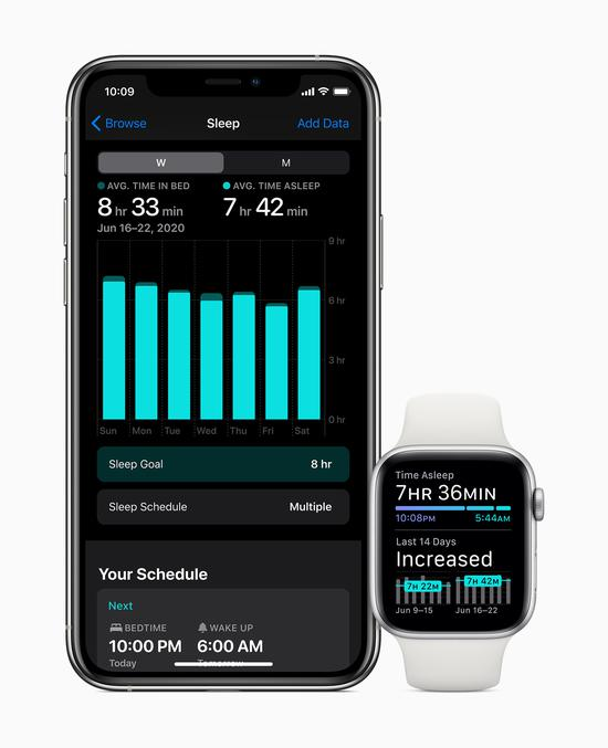 watchOS 新增睡眠追蹤功能