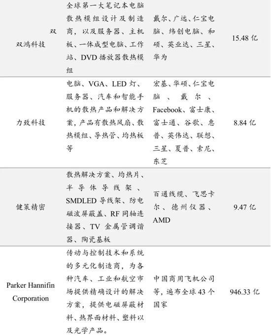 7298官方网 - 快的创始人陈伟星回归网约车,想用区块链解决安全问题