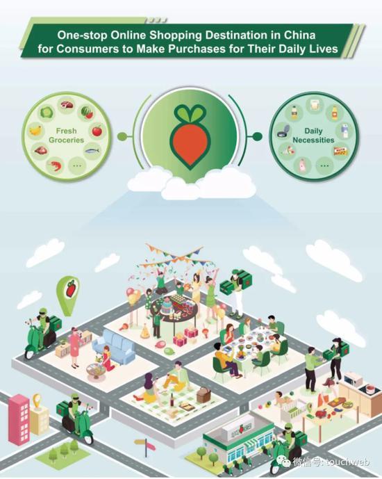 叮咚买菜冲刺美股:年营收113亿 主打生鲜食材领域