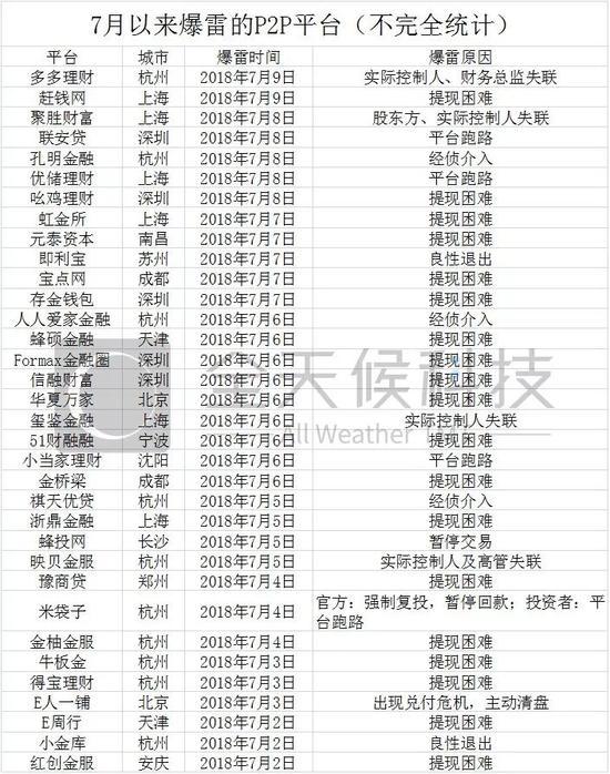 巴菲特又铰指数基金 低本钱投港股首选华夏季沪