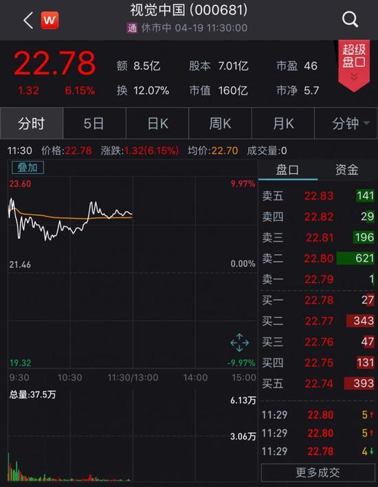 """前一日晚,天津网信办对视觉中国的行政处罚""""落地""""。"""