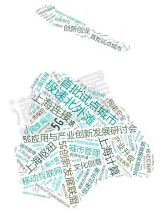 ▲ 上海市5G通信产业热力图