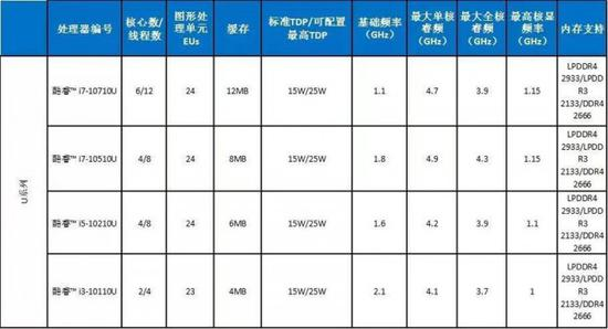 「胜利彩票平台app下载」双十一,装机时!i7 6700k+GTX1070高端游戏配置