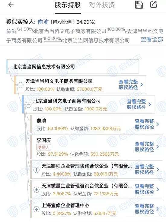大发888官网用户,厦门国际银行经营存压力:股权拍卖频发 营收增速放缓