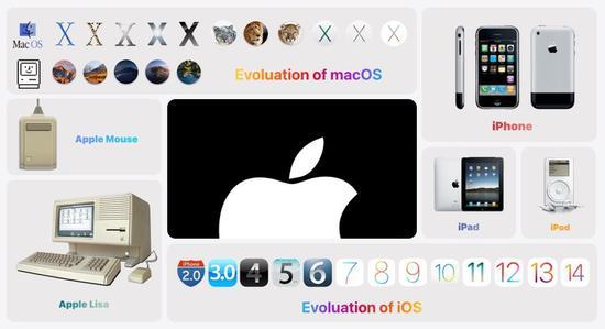 苹果的下一次革命 也许是3D