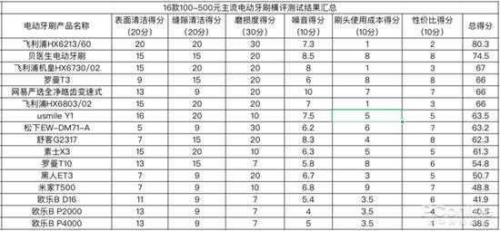 "wwwvb555net·爱玛科技IPO:招股书错把""万元""写成""元"""