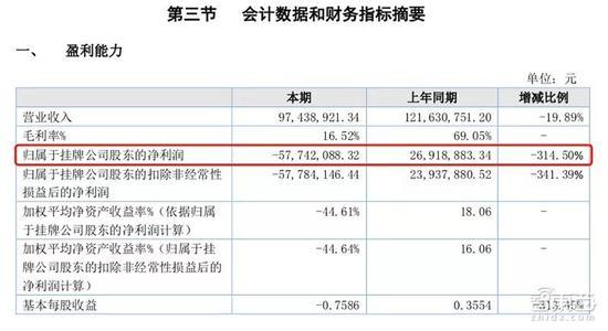 棠棣科技2017年年报截图