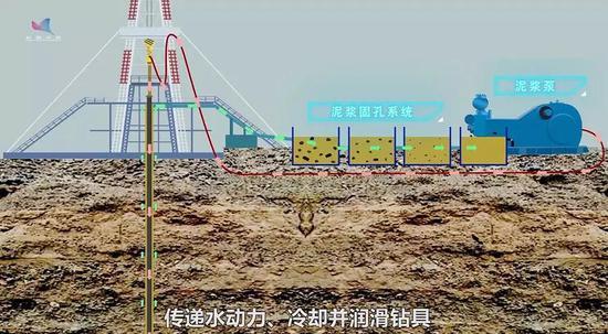 中国进军地球新成果