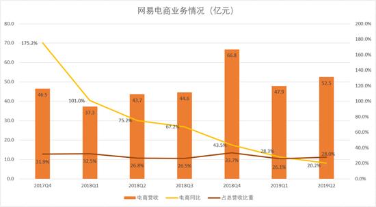 http://www.shangoudaohang.com/yejie/206078.html