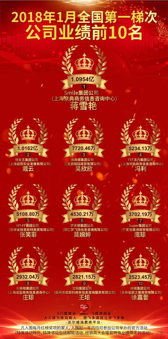 庭秘密公布的2018年1月销售红榜