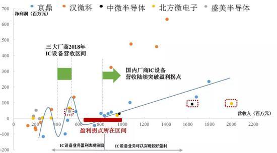 博游娱乐注册·大港油田发现多口高产油井