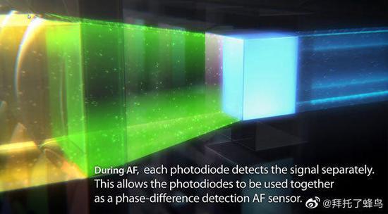 减少对焦反应时耗 佳能研发更快的对焦模块