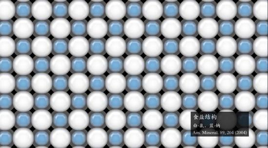 现在我们通过X射线衍射的方式,知道氯化钠晶体内部是非常规则、非常美丽的。图中白色的表示的是氯离子,蓝色的是钠离子