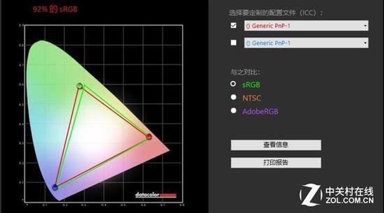92% sRGB色域