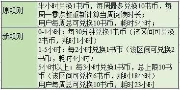 99炮下载·华住事件揭信息安全冰山一角:很可能涉及民事赔偿