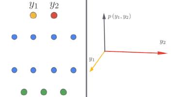 左:该示意图显示了深层神经网络如何随着简单的输入/输出图变得无限宽而引发它们。右图:随着神经网络宽度的增加,我们看到在网络的不同随机实例上的输出分布变为高斯分布。
