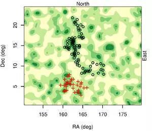 图中的黑色圆圈为观测到的巨型超大类星体群。