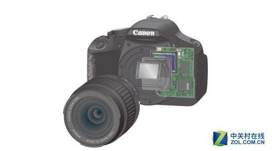 只要是拍照设别,都由镜头、传感器和处理器三大核心组成