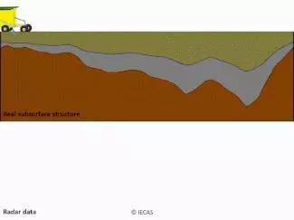 测月雷达的工作原理。来源:IECAS