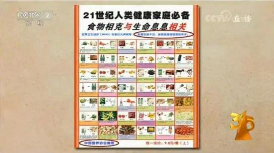 """▲图注:""""中国营养协会""""系非法机构"""