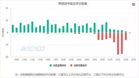 """注册免费送体验金不限ip娱乐,前三季度甘肃经济""""成绩单""""解读"""