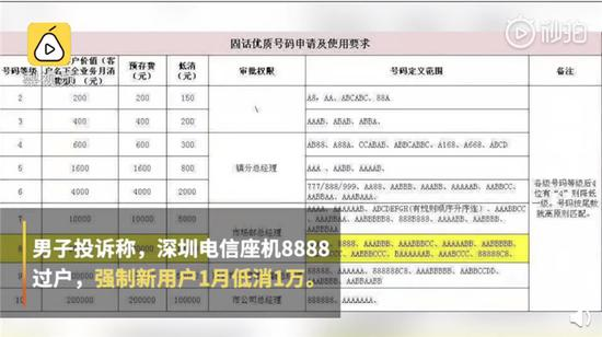 中国电信靓号8888过户每月强制低消1万